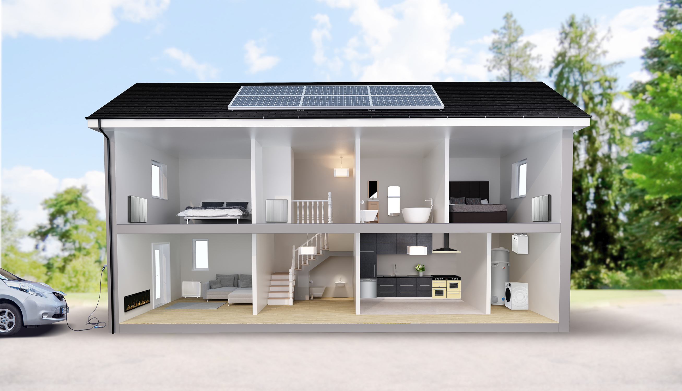 renewable energy sources glen dimplex