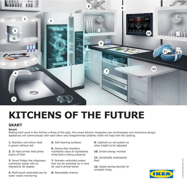"Smart Kitchen: IKEA Shows Us A Futuristic ""Smart"" Kitchen"